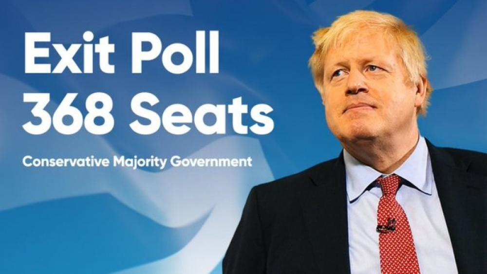 UK's Conservative party set to win polls comfortably, predicts exit polls