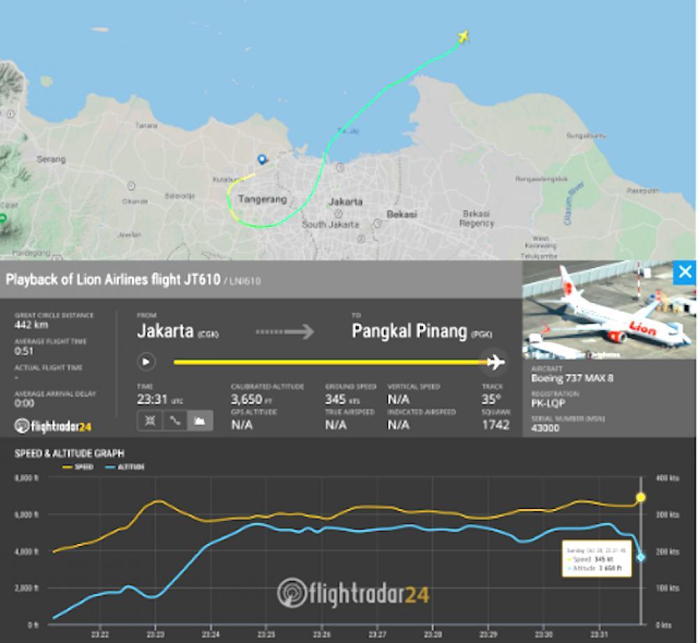 Crashed Lion Air jet's cockpit voice recorder found