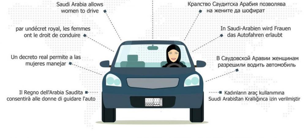 As Saudi women take the wheel, UN chief hopes end of driving ban creates more opportunities for kingdom's women and girls